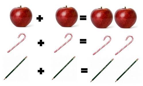 你 may use some apples... 或者 maybe candies... 或者 some pencils... 或者 whatever that comes to your mind to prove it. I bet that your little brother will always remmember that kind of example(I still do ¬¬)