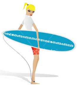 me SurferChic