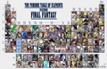 Final Fantasy Periodic Table - final-fantasy photo