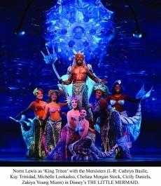 Triton and his Daughters-minus Ariel