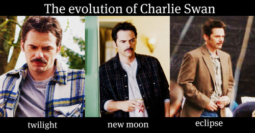 The Evolution Of Charlie 天鹅