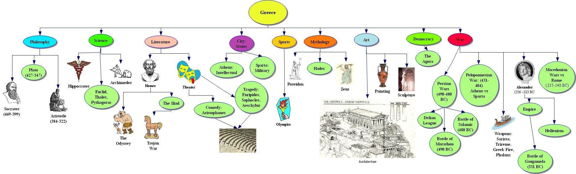 greek gods olympians,greek gods and demigods olympians,zeus olympians,greek gods hera,greek gods hades,greek gods greek mythology,greek gods zeus,greek gods titans,greek gods olympics,