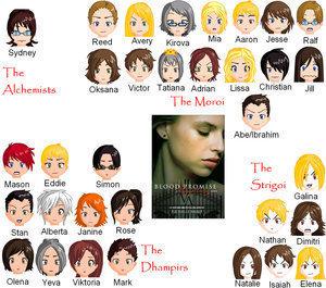 Vampire Academy Characters