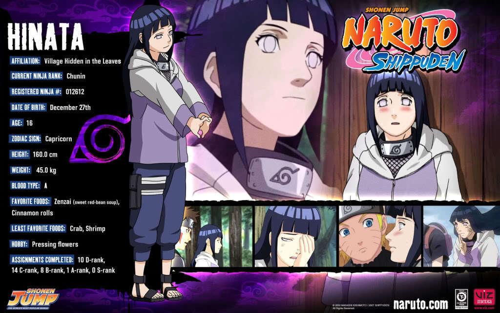 Naruto: Shippuden achtergronden