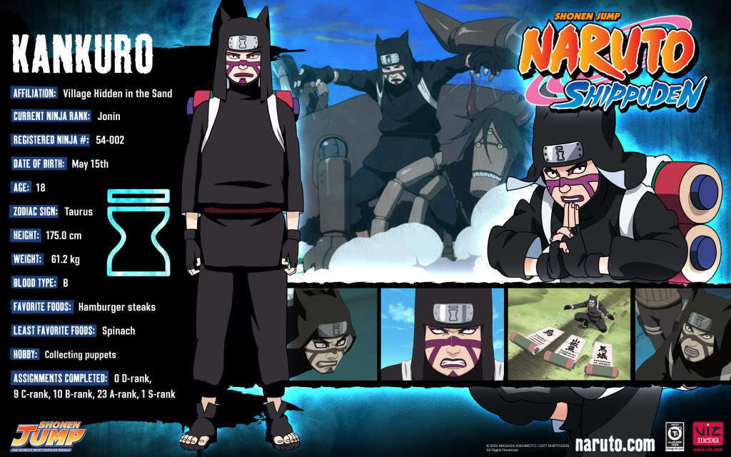Naruto: Shippuden wallpapers  Naruto Wallpaper 11510995  Fanpop