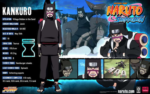 Naruto wallpaper called Naruto: Shippuden wallpapers