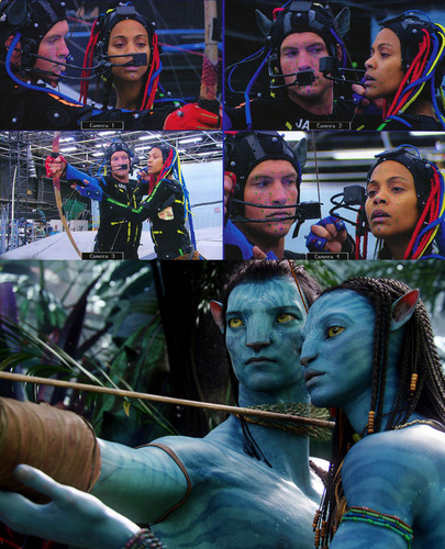 Avatar 2 Wallpaper: Avatar Images Motion Capture HD Wallpaper And Background