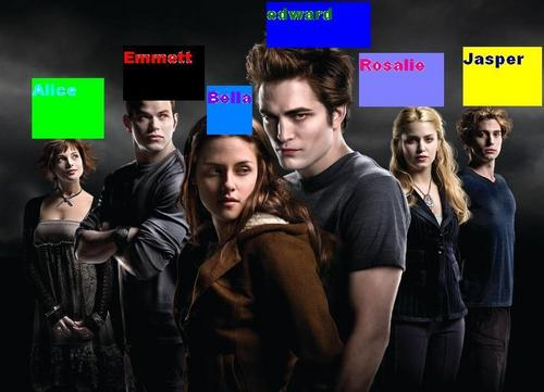 the cullens & Bella