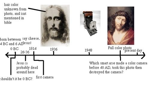 foto of Gesù