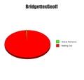 BridgettexGeoff Chart - total-drama-island fan art