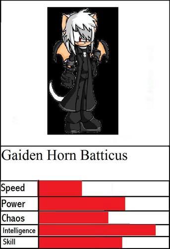 Horn stat sheet