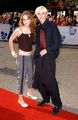 Appearances > 2003 > Дисней Channel Kids Awards
