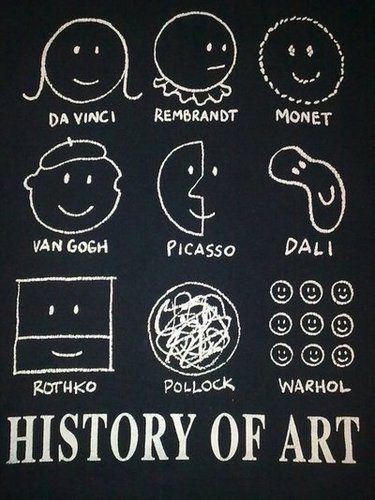 History of Art - fine-art Fan Art