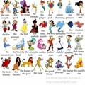 Disney character labels