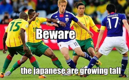 Fun with the World Cup