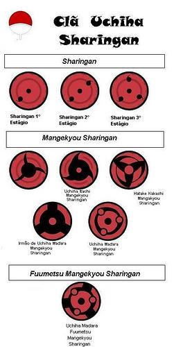 Sharingan