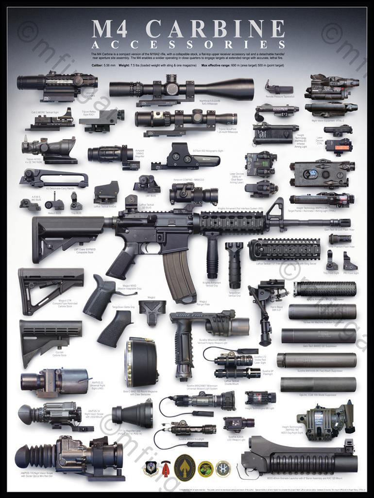 AR-15 M4 Accessories