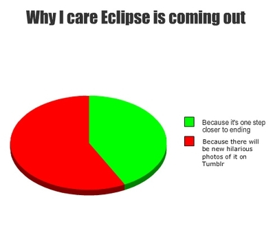Why We Should See Eclipse