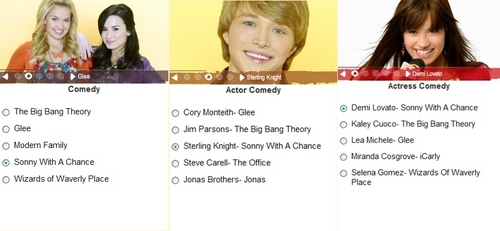 Vote for Sonny With A Chance