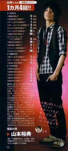 yamamoto yusuke wallpaper - photo #21