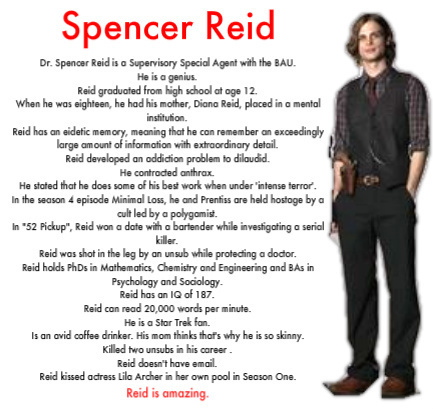 Dr. Spencer Reid Hintergrund titled Spencer Reid - Facts