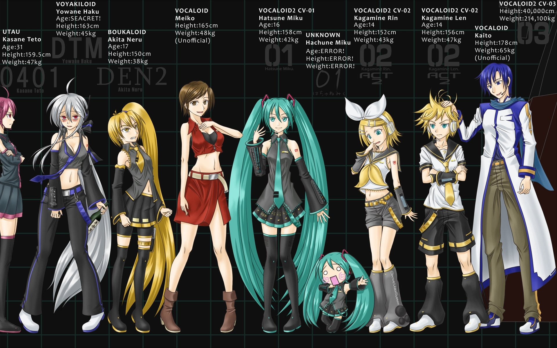 Anime Talk: Vocaloids! | HeroMachine Character Portrait ...