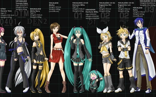 Вокалоид Обои entitled Vocaloid