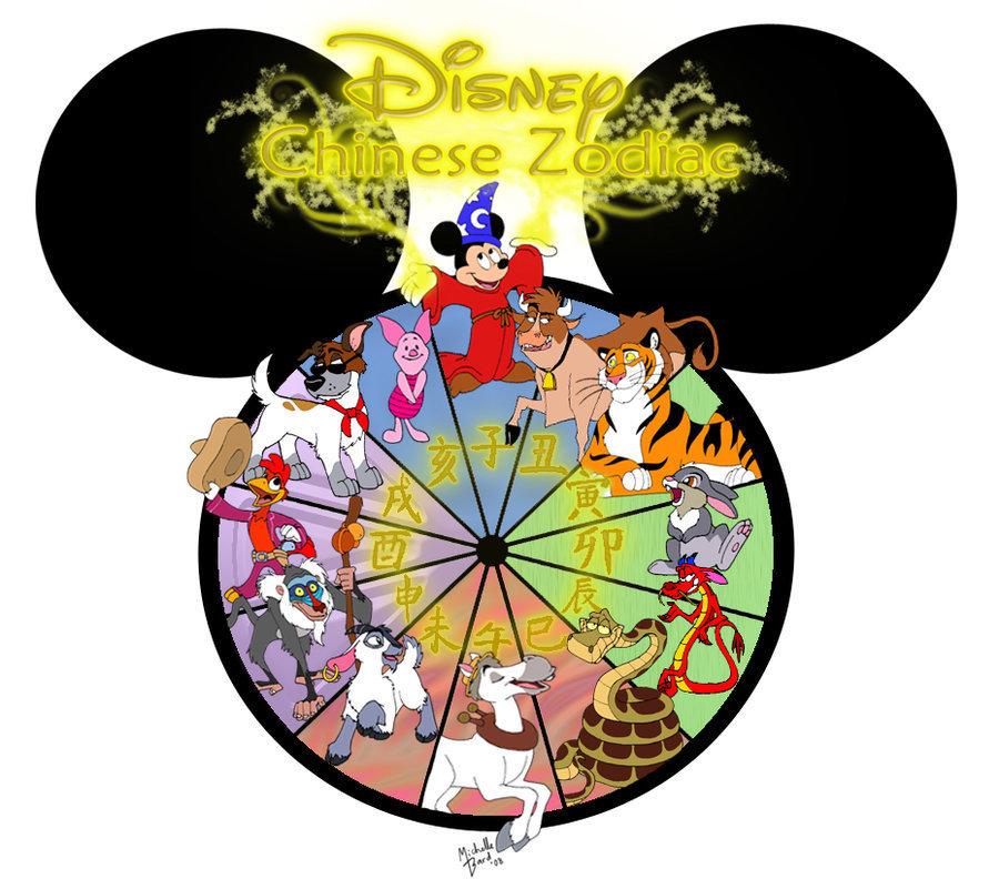 Disney Chinese Zodiac