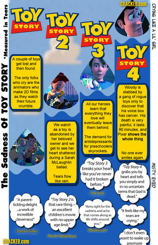Toy Story Tear Chart - pixar Photo