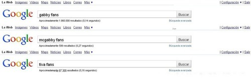 google fans search NCIS shipper version!!!!
