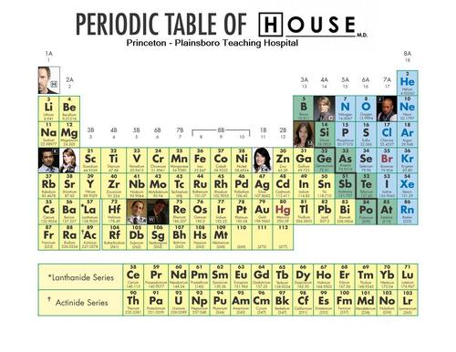 periodic-house-md