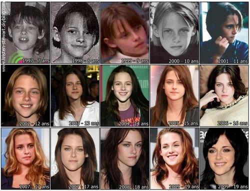Kristen Steward over the years...