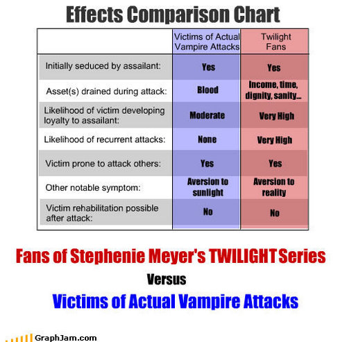 Twifan vs Vampire Attack Victim