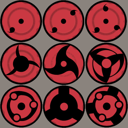what is the meaning of sharingan?