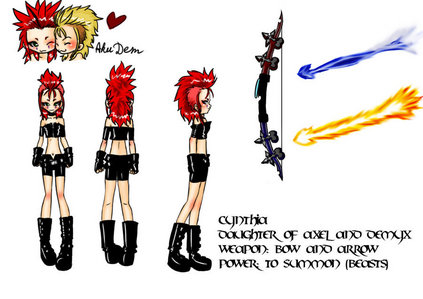 Name: Cynthia  Somebody: Lea and Myde (Axel and Demyx parentals)   Rank: VIII.V  Title: The chemical