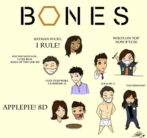 Bones cast Chibi's