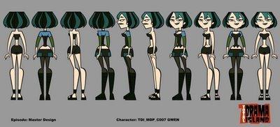 Gwen rotation