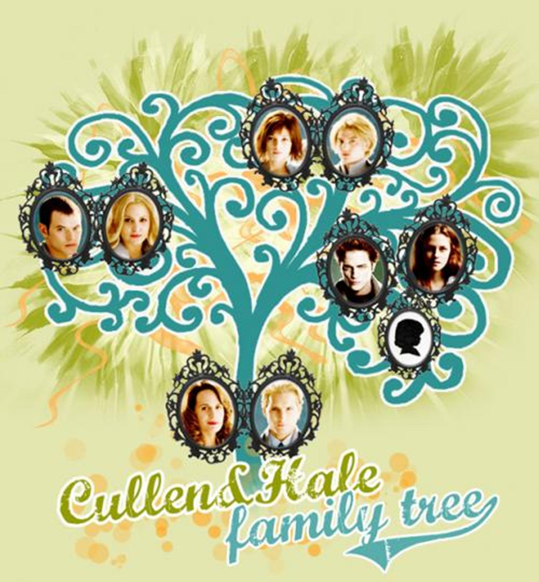 The Cullens Family Tree