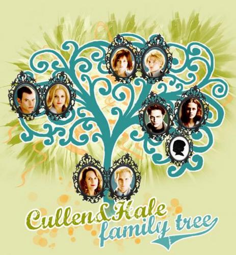 The Cullens Family 木, ツリー