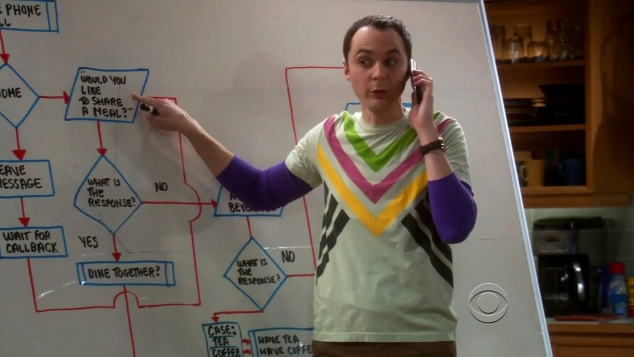 Friendship Algorithm The Big Bang Theory Bang Theory The Friendship