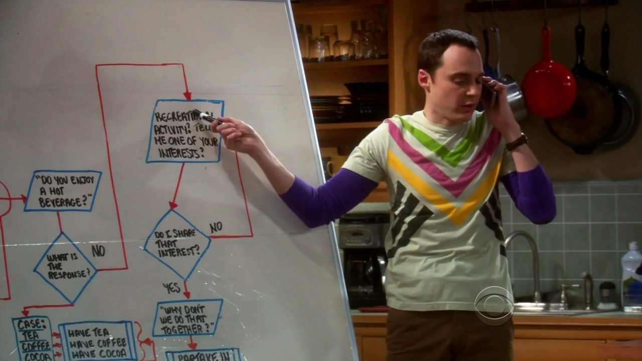 Friendship Algorithm The Big Bang Theory Big-bang-theory-3760423