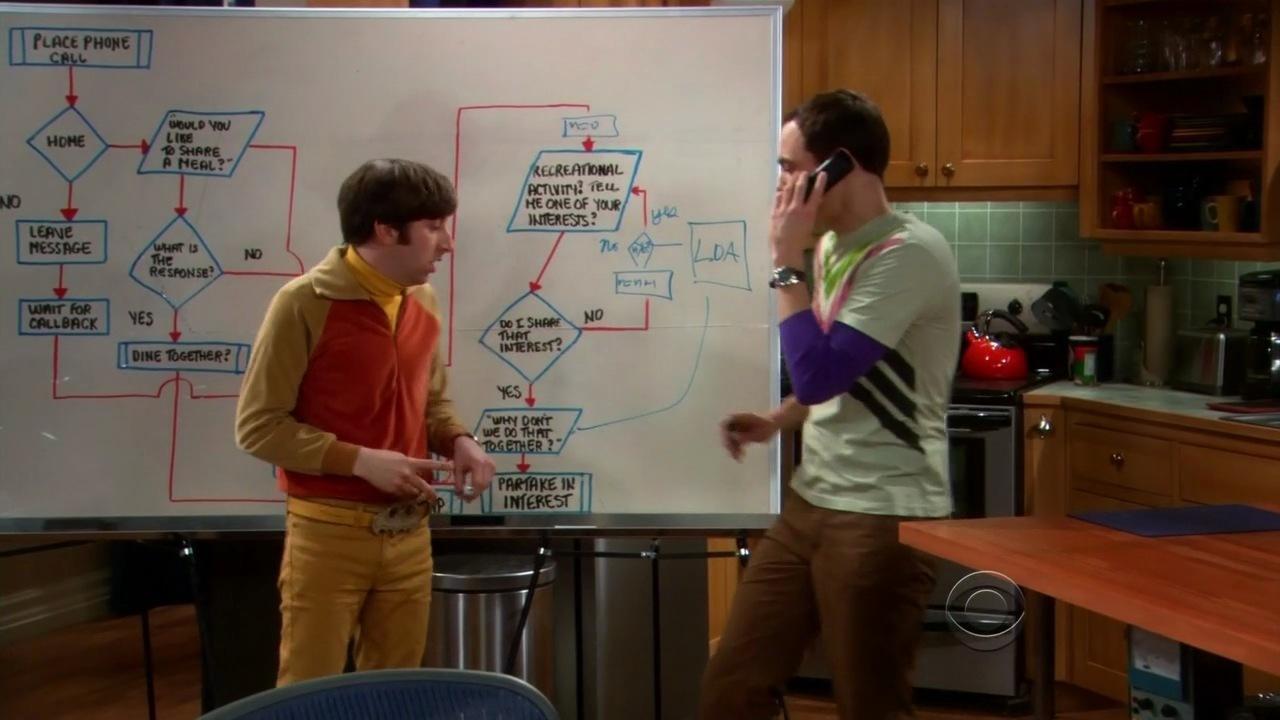 Friendship Algorithm Wallpaper Friendship Algorithm