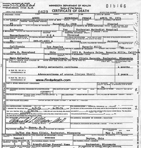 Agnes Moorehead's (Endora) Death Certificate - bewitched Photo