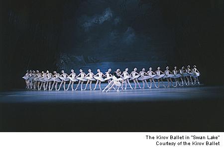 Kirov Ballet