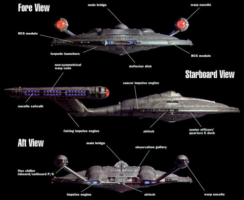 Enterprise Schematics