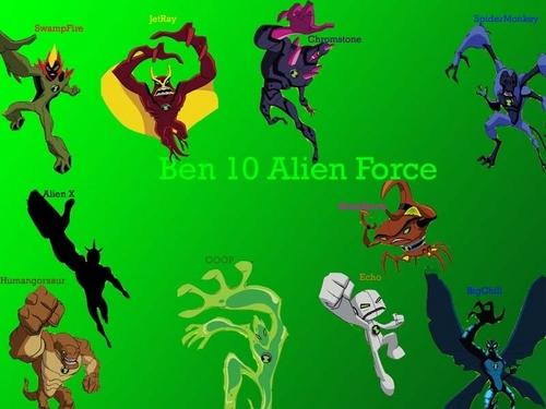 Ben 10 – Alien Force fond d'écran with animé titled Ben 10 Aliens
