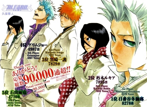 Cannon Pictures - ichigo-and-rukia-sun-and-moon Photo