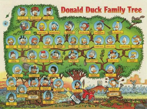Donald Duck wallpaper called The Duck Family Tree