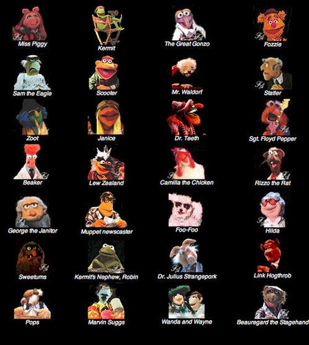 The Muppet ipakita - Cast