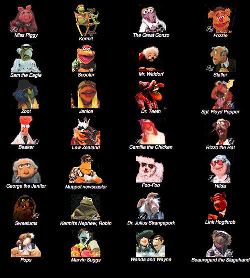 The Muppet mostrar - Cast